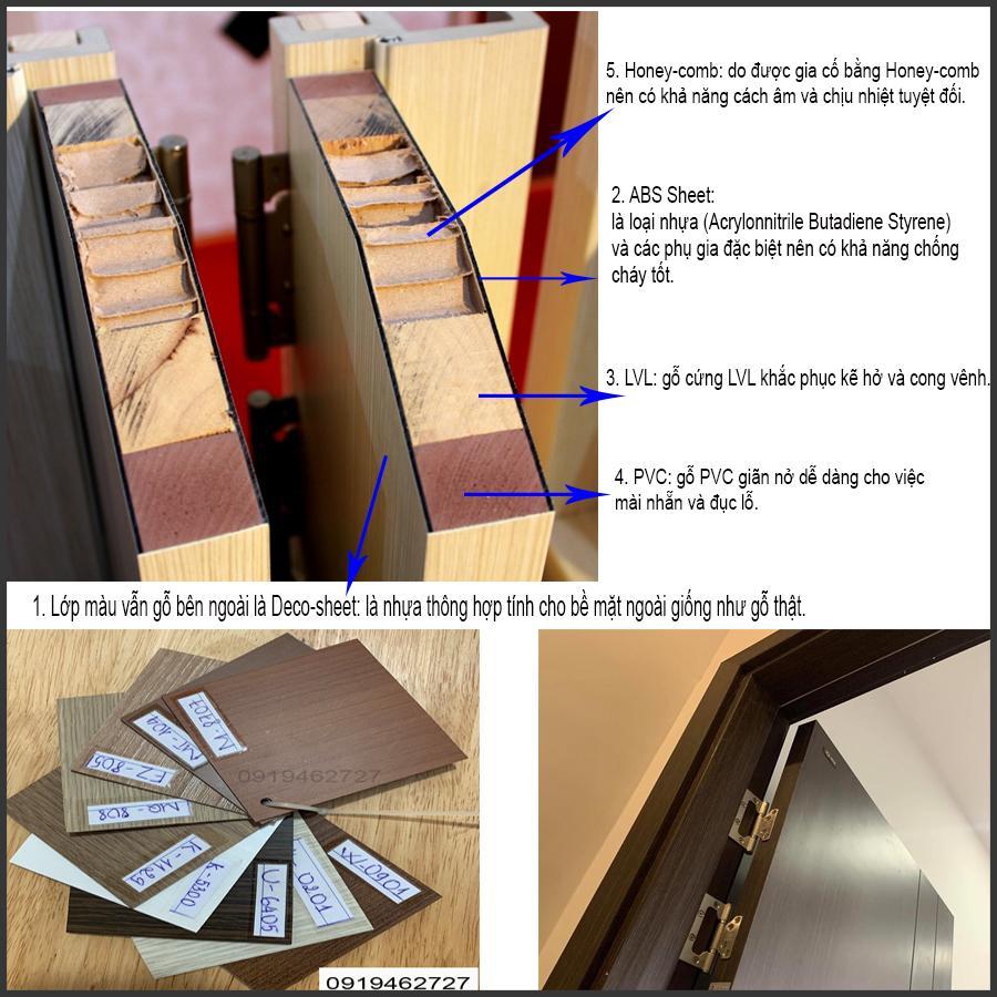 so sánh cửa nhựa composite và abs