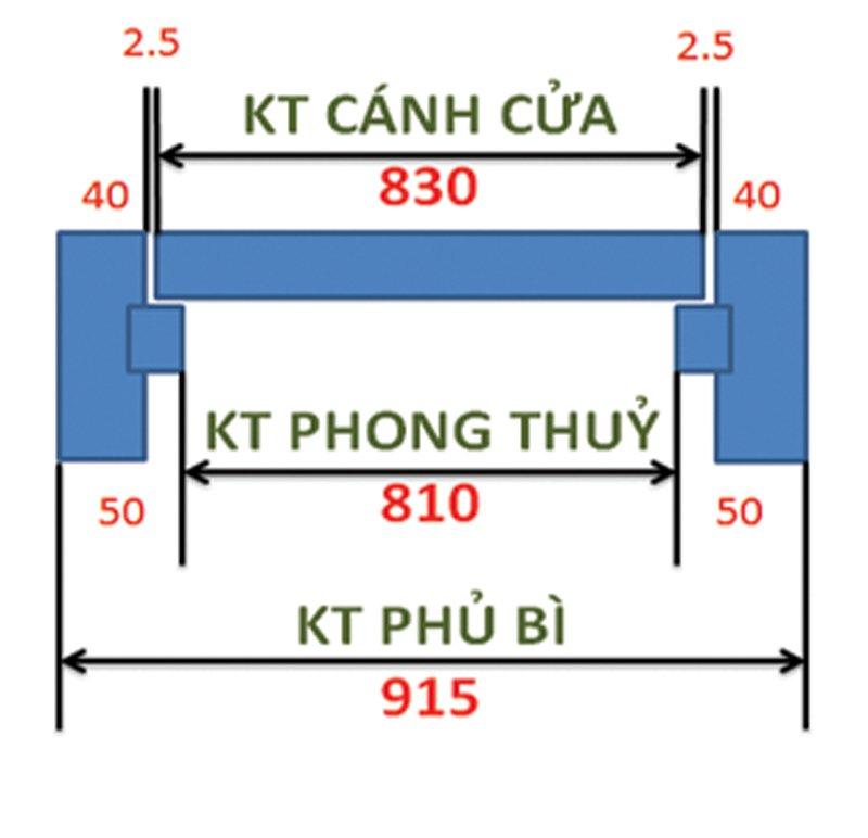 kích thước phong thủy cửa nhựa composite